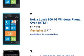 Lumia 900がAmazonでベストセラーに