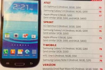 コンシューマレポートがiPhone 5を「上の下」と評価