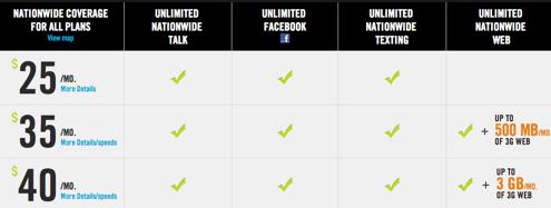 T-Mobileがプリペイドの料金値下げ