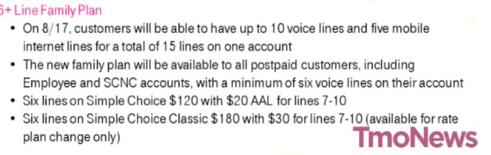 T-Mobileがファミリープラン許容回線数を増加