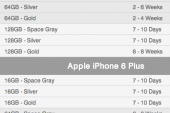 T-MobileのiPhone 6 Plusの納期は「なんじゃ、こりゃ」