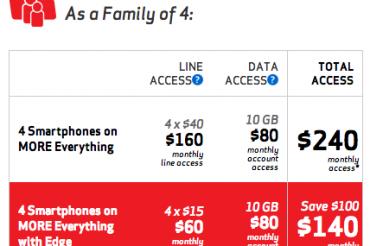 Verizonのケータイを解約したら
