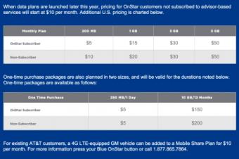 自動車会社が「4G LTE Wi-Fi」を宣伝