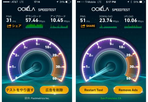 AT&T(左)とT-Mobile(右)の速度計測結果