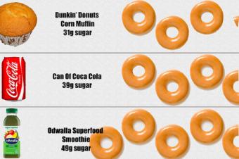 ドーナツは1日に何個食べたらいいか