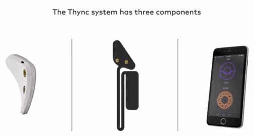 Thyncのホームページより
