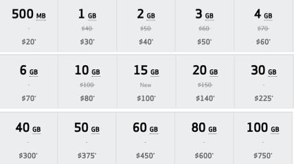Verizonが2年契約と端末補助金を廃止