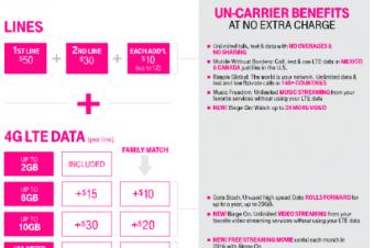 T-MobileがSimple Choiceプランを増強