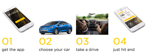 GMが新たなカーシェアリングを発表