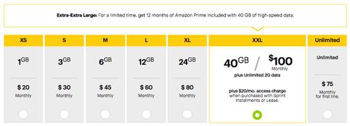 SprintがAmazon Primeを無料に