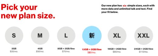 Verizonが「リミットレス」な料金プランに変更