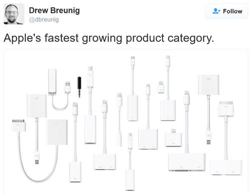 Appleの急成長製品カテゴリー(ExtremeTechより)