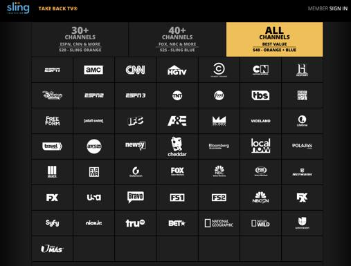 Sling TVのチャンネルラインアップ(Sling TVのホームページより)