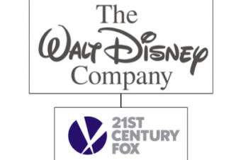 DisneyのFox買収が3月20日に完了