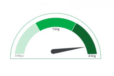 Google Fiberが2Gbpsのメニューを追加